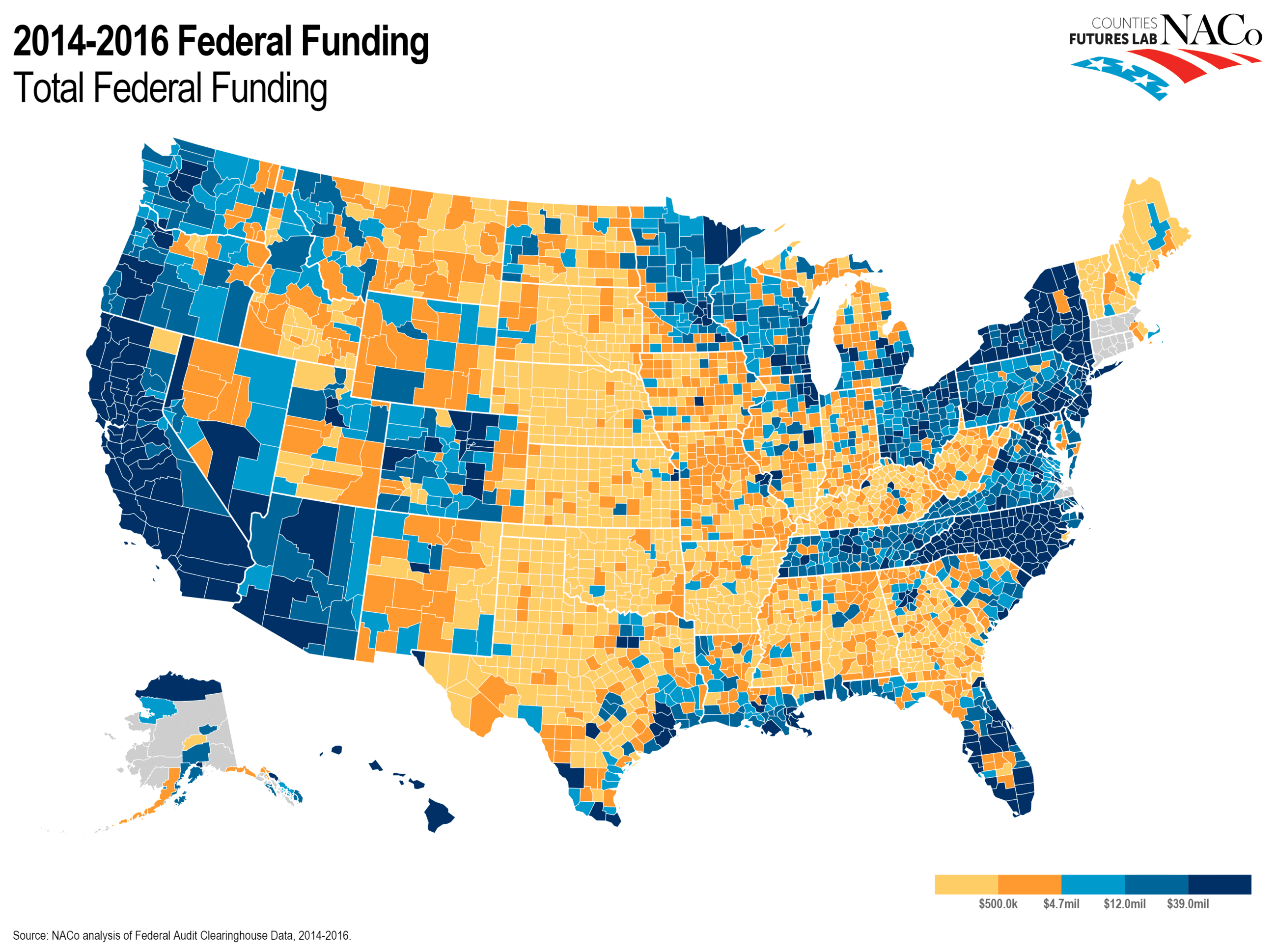 Total Federal Funding (1)